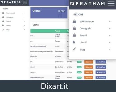dixart software